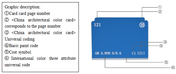 Chinese Standard Universal Building Color Cardprofessional Paint