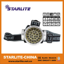Most powerful coal miners led head lamp