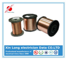 Buy from China Online enameled aluminum wire crafts in Lahore