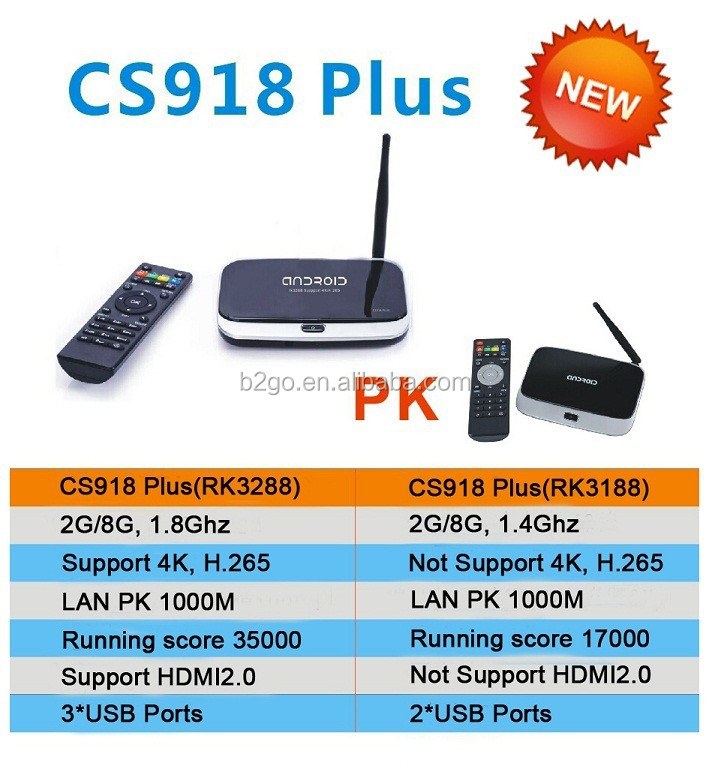 first, cs918 android tv box user manual you have