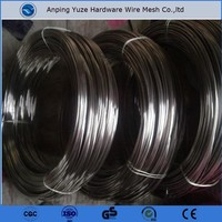 0.7mm 0.8mm 1.2mm 16.mm 25kg/coil electro galvanized iron wire