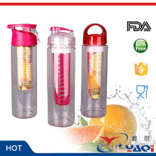 Famous Water Bottle Factory BPA Free Private Label Sports Filtered Water Bottle