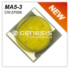 (5700K) 2014 Super High brightness GPI Match LED New Product on 5050 ceramic substrate