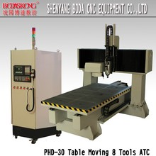 Moveable table cnc router for aluminum