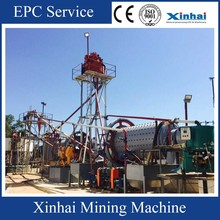 Gold Cip Production Line , Gold Equipment , Gold Mining