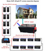 3kw solar panel system,solar home system,solar system for home