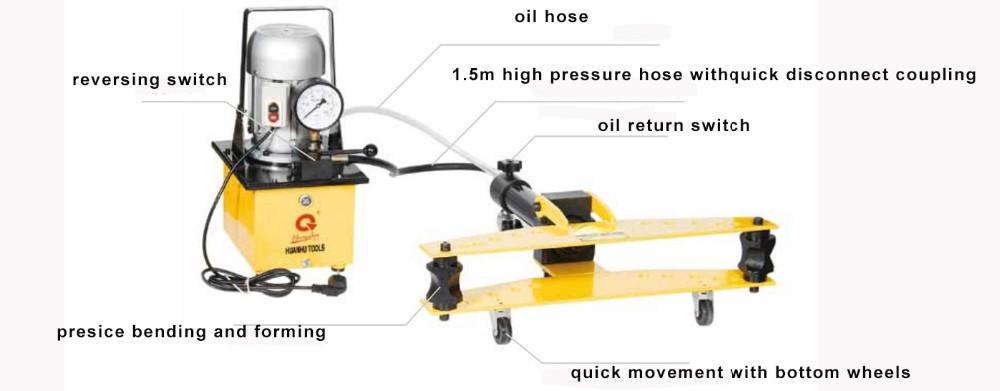 HHW-2D/3d/4d utiliza hidraulica dobladora de tubos para la venta, 750 w