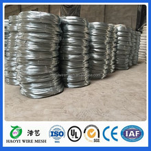 electro galvanized wire for bird cages with cheap price and best quality