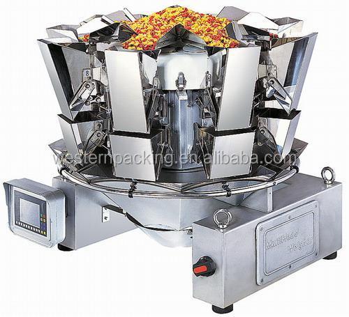 global food packaging machinery market 2015