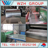 Turkmenistan construction building material corrugated metal roofing sheet galvanized steel iron sheet