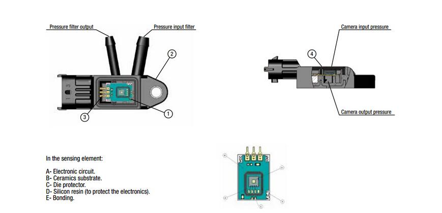 dpf pressure sensor  diagrams  wiring diagram images
