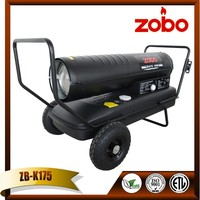 Gas Heaters Cheap Portable Fires