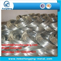 China manufacturer BWG20 GI wire/dubai gi wire /Hot Dipped Gi Wire