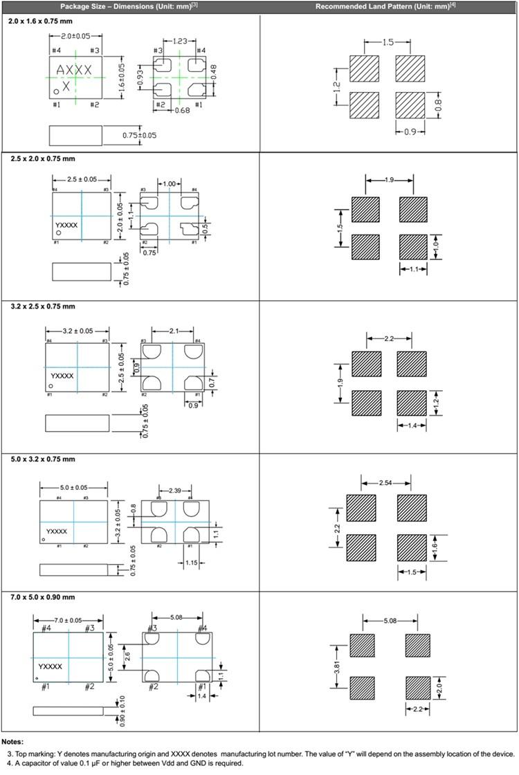 Circuito Oscilador : Mhz v mems programables oscilador ppm mhz