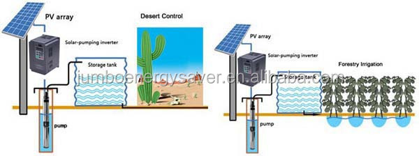 solar pump drive installation pictures (2)