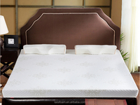 100% polyester memory foam mattress for wholesale mattress manufacturer from china LS-M-014 vacuum bag for foam mattress