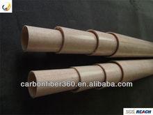 la conductividad térmica del aislamiento de fibra de vidrio del tubo