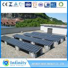 China fabricante de alta eficiência 310 W policristalino do painel solar com melhor preço