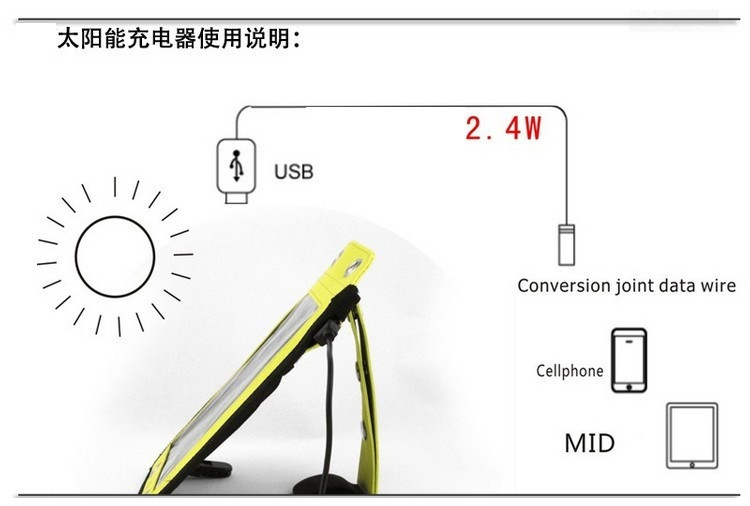 travel mobile phone solar panel power battery solar