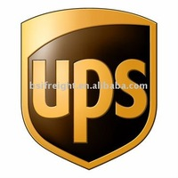 Air freight services to Santo Domingo, Dominican Republic from China by UPS