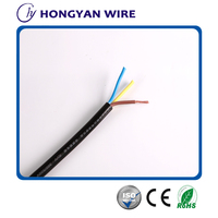 Competitive price RVV cable and electrical wires