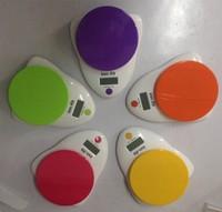 color for kitchen platform