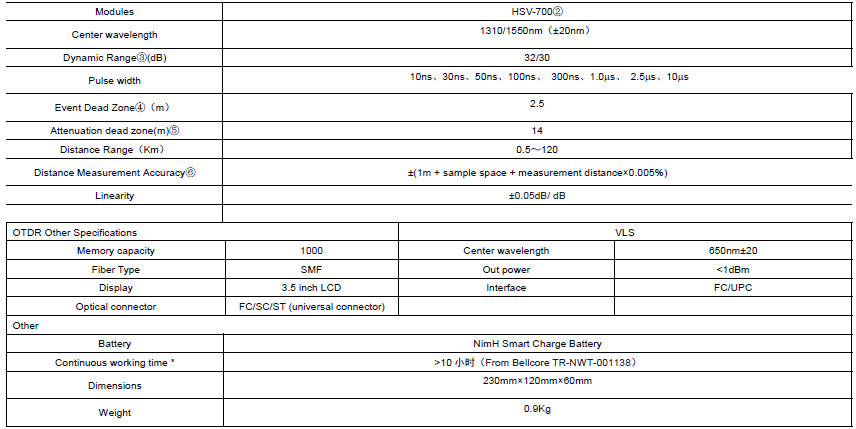 CHINA OTDR HSV-700 1310/1550nm 32/30dB Competitive price & the same quality equal to EXFO AXS-100/AXS-110/FTB-1 OTDR