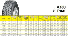 truck tire 8.25r20 online with REACH,E&S Mark,DOT,GCC ,BIS,NOM
