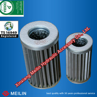 Stainless Steel Mesh Pleated Filter Cartridge