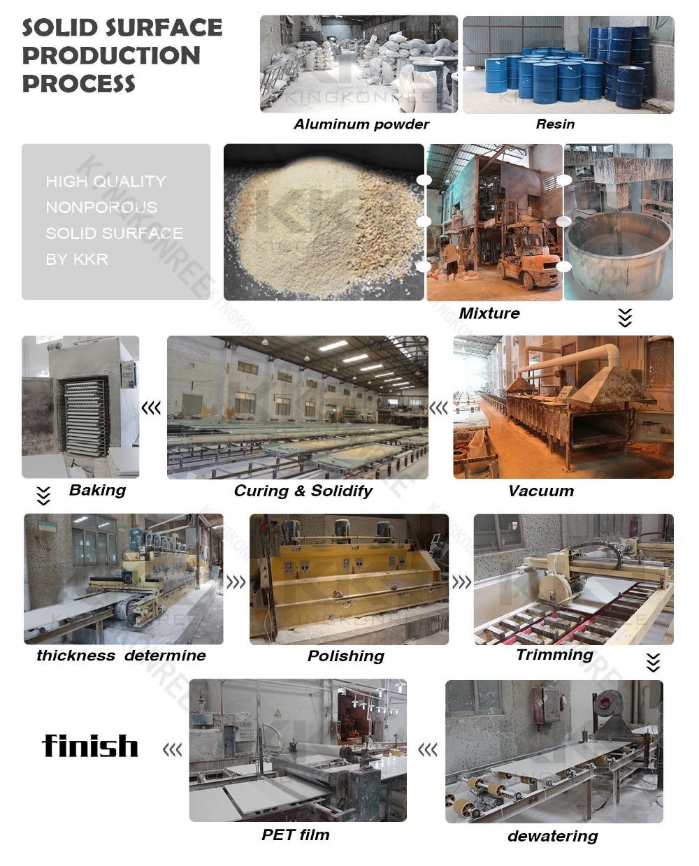 Alta densidad de m rmol artificial piedra de m rmol for Densidad de marmol