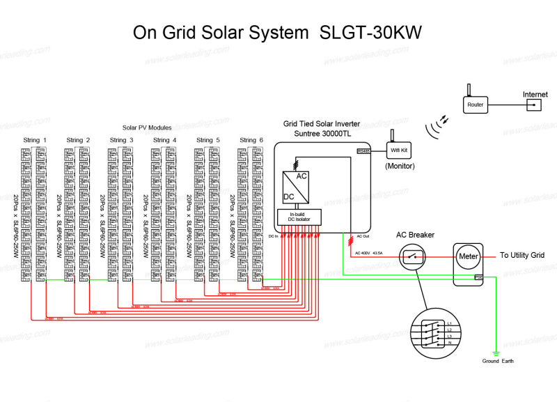 Evaxephon Yanderedev Alex Mahan as well Index also 30kw grid tied solar system including solar pv  biner box and other solar energy equipments as well Cabin Solar Guide also Razorminichopper. on solar panel connectors and cables