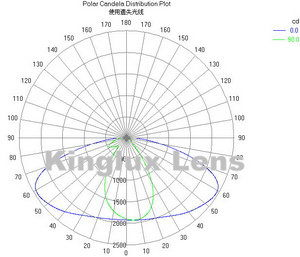 Excellent quality promotional plastic lens for optical instrument