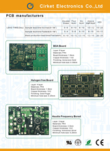 High quality PCB for power products