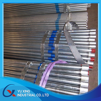 BS1387 Class C 3/4inch Galvanized Steel Pipes