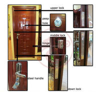 Main Entrance Exterior Cheap steel wooden double armored security door