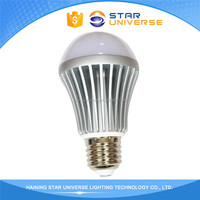 China Manufacturer Best Quality Led Bulbs Automotive