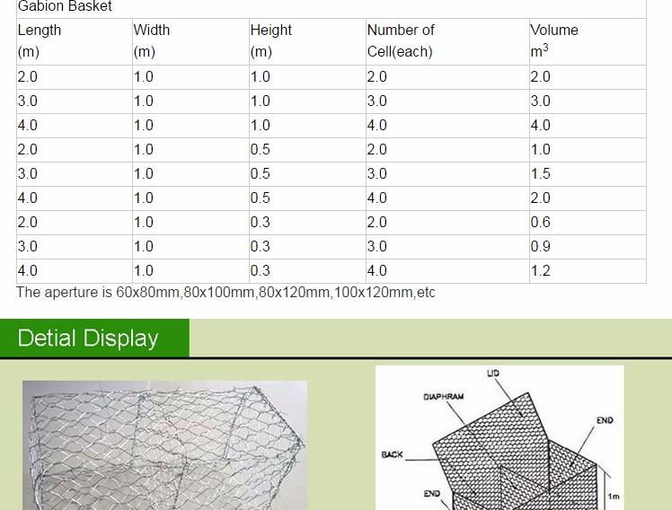 Hexagonal Wire Mesh Rock Gabions Basket Sizes - Buy Gabion Basket ...
