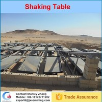 JXSC laboratory shaking table for mineral separator
