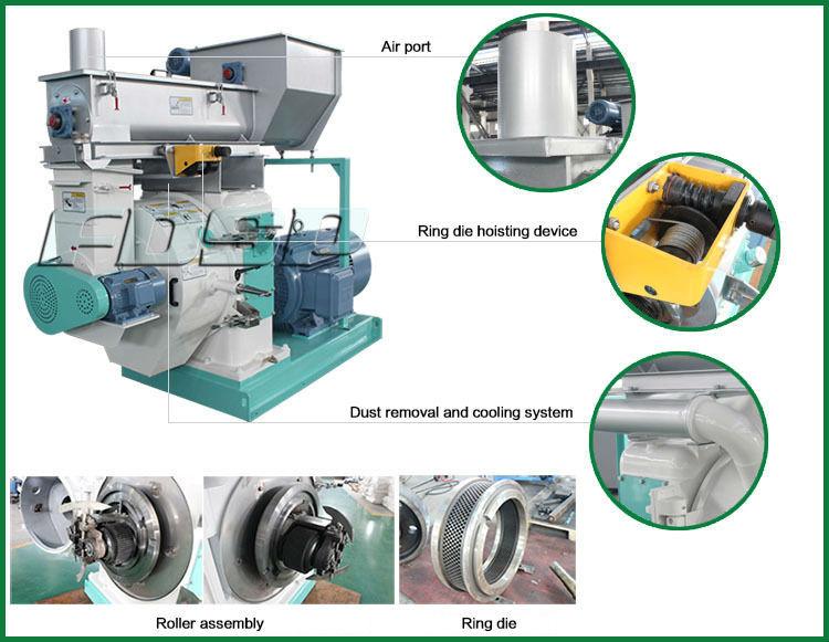 pellet mill specification