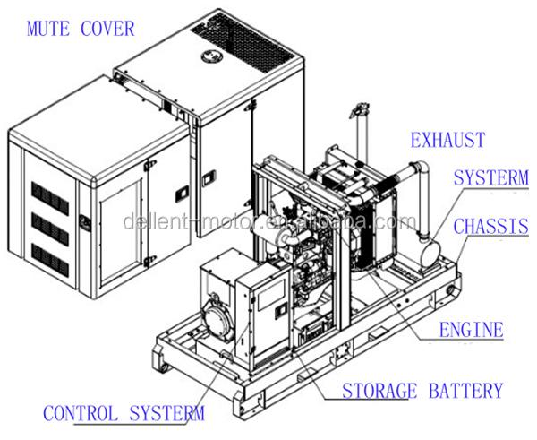 2015 New Design Open Silent Style 125kva Generator Diesel
