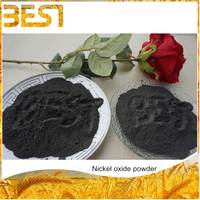 Best19Y best products for import nickel aluminum bronze Oxide Powder