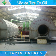 Q345R Boiler Plate Used Engine Oil Plants