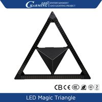 Music control stage rental triangle led display