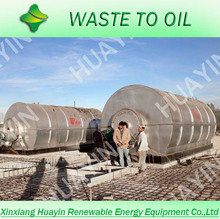 waste tire recycling to oil and carbon black