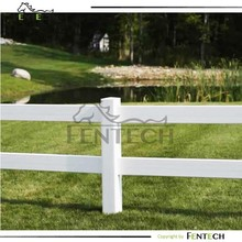 Customzied Cheap 2 Rail PVC Fence With Many PVC Fence Profile
