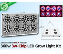 300W Grow Rooms LED   Hydroponic Grow Systems 300W LED Grow light: Grow Boxes use 300W full spectrum Grow light LED panel