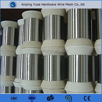 stainless steel wire sponge, stainless steel wire connectors, stainless steel chicken wire