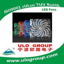 Design Special Led Fan Capacitor Manufacturer & Supplier - ULO Group
