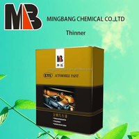 Car refinish paint thinner with competitive price