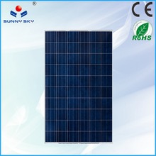 240W POLY solar panel bypass diode with cheapest price TYP240